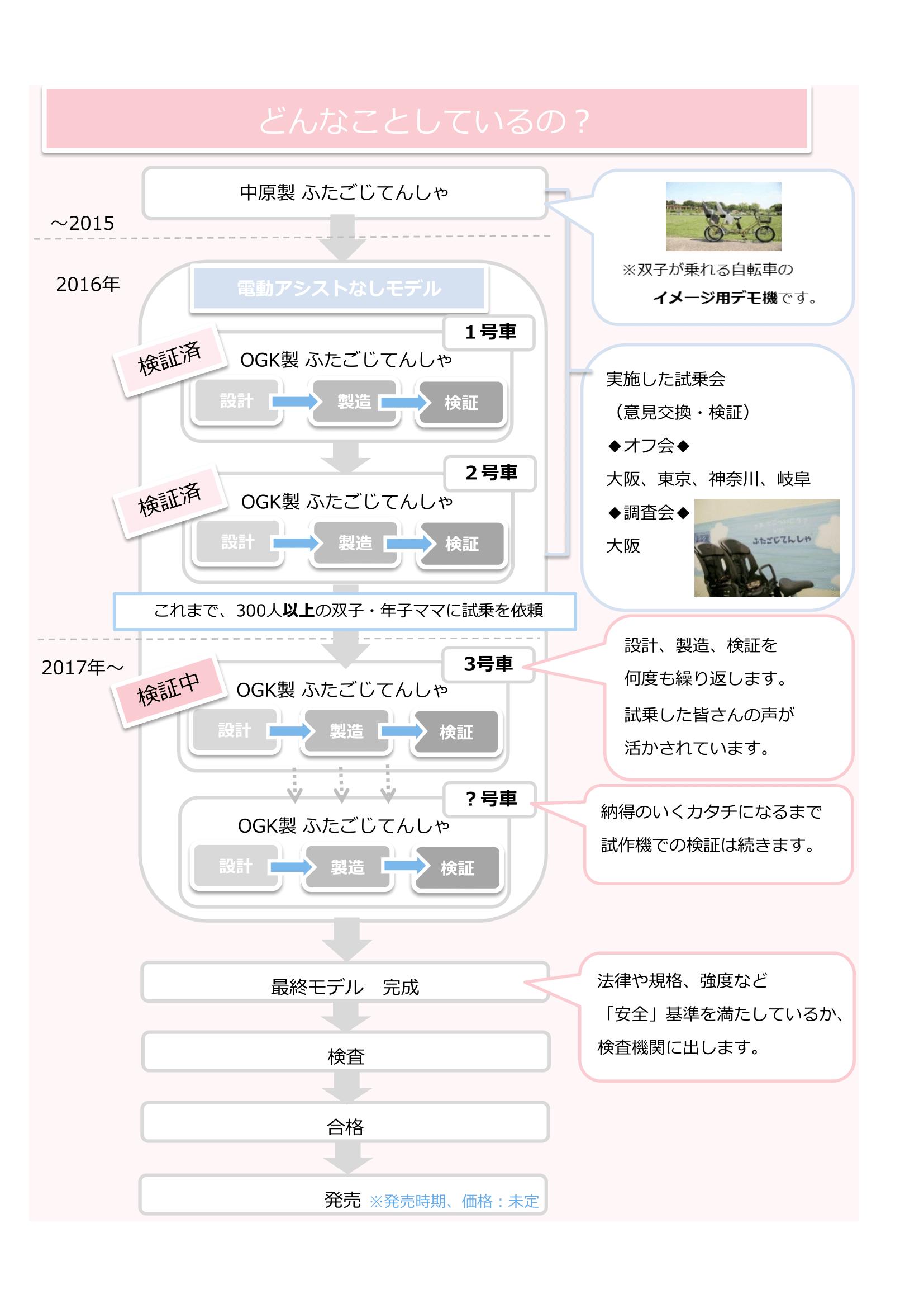 完成版修正_20170223-1